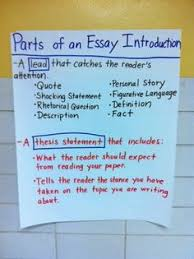 bingo we and it is on pinterest parts of an essay introduction lead ideas and parts of a thesis statement also