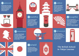 national curriculum the british school in tokyo principal s blog if