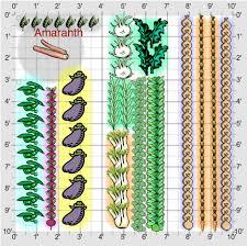 Small Picture Garden Plot Ideas Garden ideas and garden design