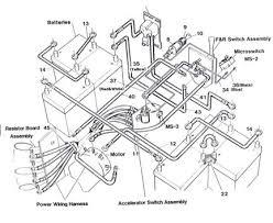 ez go golf cart wiring diagrams ez inspiring car wiring diagram ez go wiring diagram 36 volt ez auto wiring diagram schematic on ez go golf cart