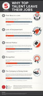 best images about human resources infographics 17 best images about human resources infographics technology the social and job seekers