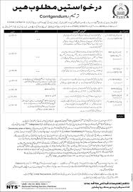 directorate of education fata secretariat peshawar jobs nts official advertisement for directorate of education fata secretariat peshawar jobs 2017 nts application form available