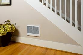 Types of <b>electric heaters</b>