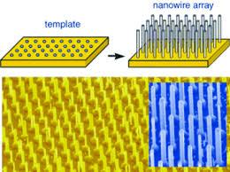 Nanowires