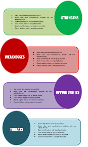 swot analysis templates in word demplates swot template 20
