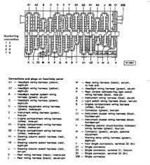 2002 volkswagen jetta fuse box diagram vehiclepad 2002 jetta fuse panel diagram 2002 wiring diagrams