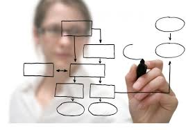 mba essay writing   project management a project is defined as quota unique set of activities that are meant to produce a defined outcome with a specific start and finish date and a specific