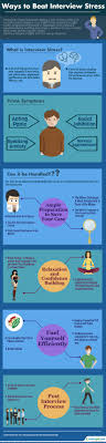 how to handle job interview stress com infographic how to handle job interview stress