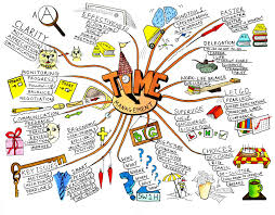 essay plan mind map buy it now get bonus