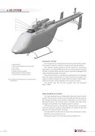 MULTIPURPOSE <b>HELICOPTER</b>