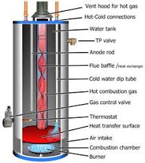 ge electric hot water heater wiring diagram wiring diagram eemax tankless instant electric water heaters