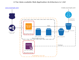 images of application architecture diagram   diagramscollection application architecture diagram example pictures