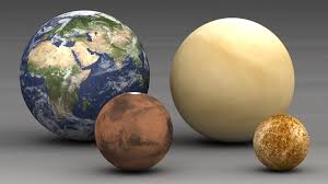 the inner planets of our solar system universe today the inner planets to scale from left to right earth mars venus