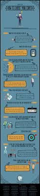 24 career experts answer the question how to the best career how to the best career for me infographic