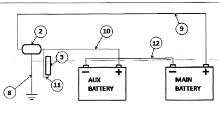 ranger dual battery wiring diagram dual battery page 2 here is the wiring diagram ignore the very top line it s a