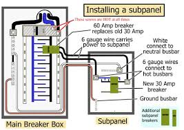 how to install a subpanel home garage pinterest House Breaker Box Wiring Diagram how to install a subpanel home breaker box wiring diagram