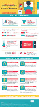 traits of the best call center agents adecco information on what to look for when hiring call center agents