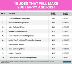 happy careers that pay well business insider bi graphics jobs that will make you happy and rich 1