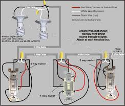 wire house wiring info 110 volt household wiring two 3 way and a 4 way switch chevelle