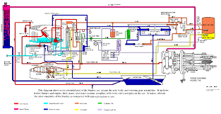 techpagecondensing stanley piping diagram