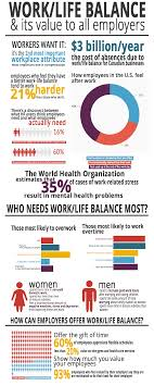 work life balance all employers should encourage it infographic work life balance all employers should encourage it infographic