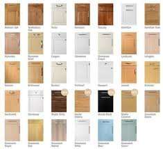 kitchen cabinet doors home design