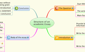 academic paper writing help with custom research essay writing services in uk usa  how to