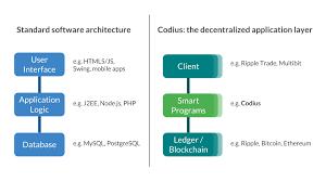 three tier architecture diagram photo album   diagramsimages of three tier architecture diagram diagrams