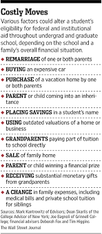 mistakes parents make financial aid wsj suddenly mrs carney gumpper found herself what looked like a much higher income and a much smaller aid package than she expected