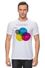 T-shirt from WeelkaDesign   <b>Футболки</b>, Принты и <b>Воин</b> викинг