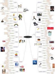 creative studies final project logical mindmap and words essay logical mindmap on the title creative multimedia