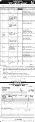 gilgit baltistan secretaiat lg rd census department job sports gilgit baltistan secretaiat lg rd census department job sports officer accounts officer computer operator