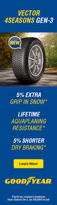 <b>Dunlop Grandtrek At3</b> | What Tyre | Find the best tyres for you
