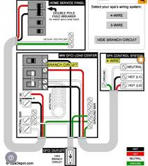 wire house wiring the wiring diagram 4 wire gfci wiring nilza house wiring