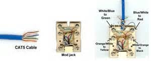 cat phone jack wiring diagram images phone cat wiring diagram installing phone jack wiring in a smaller home