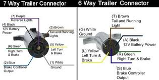 wiring diagram for 7 blade trailer plug images pj trailer wiring pj trailer wiring diagram for diagrams online wiring 7 pin trailer diagram on blade plug pin trailer plug wiring diagram on bargman 7 way