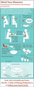 images about business etiquette  amp  manners on pinterest    dining etiquette for the professionally challenged  purdue cco   ccooriginal