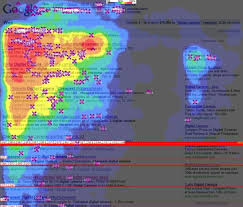 Heatmap showing tops results matter.