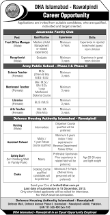 librarian archives jhang jobs arts teacher job dha islamabad job rawalpindi front office manager receptionist female teacher librarian