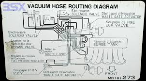 car engine vacuum line basics repair leak leaks vacuum diagram engine repair block