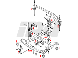 volvo upper engine stabilizer mount p2 s60 v70 xc70 s80 xc90 113178 upper engine stabilizer mount position a in diagram