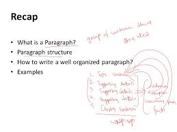 essay writing lecture  recap what is a paragraph paragraph  paragraph structure how to write a well organized paragraph