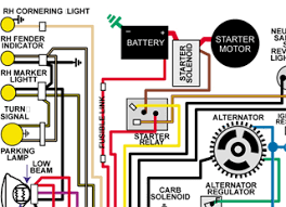 car electrical system diagram   wiring schematics and diagramsautomotive wiring diagram starter motor car stater solenoid