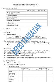 new format of accomplishment report for cy deped tambayan ph new format of accomplishment report for cy 2015