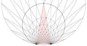 world s hardest easy geometry problem seek echo and there seems to be a lot to follow up in the whole pattern