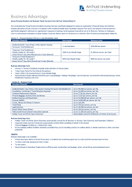 business advantage amtrust underwriting wba group business advantage proposal form