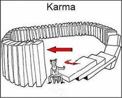 Image result for karma