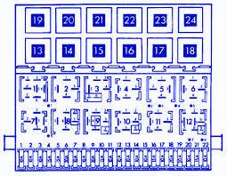 volkswagen golf mk fuse box block circuit breaker diagram volkswagen golf hatchback fuel pump 1992 fuse box block circuit breaker diagram