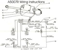 wiring diagram for turn signal flasher the wiring diagram turn signal flasher wiring diagram a special series for universal wiring diagram