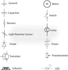 schematic wiring diagram symbols   how to read circuit diagramscollection schematic diagram symbols pictures wire diagram